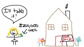 Paying Cash for a House