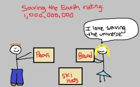 Save the Earth Rating 1 million